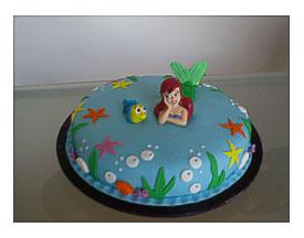 Birthday Cake Decorating Kits8044 Celebration Cupcake Decorating Kit